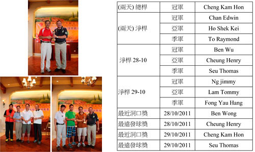 18th_FSICA_Golf_Competition_Results