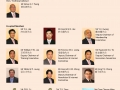 The_Council_of_the_FSICA_for_the_year_2014-2016-V5_Page_2